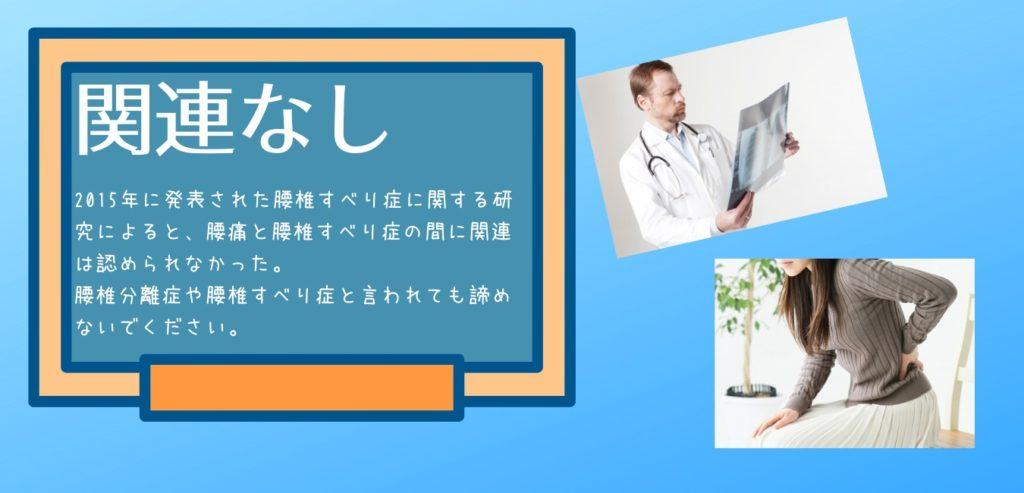 2015年に発表された論文によると、腰痛と腰椎すべり症の間に関連はみられなかった。